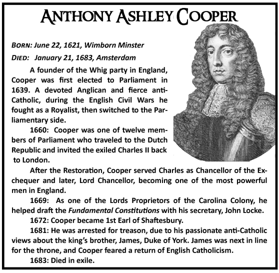 anthony ashley cooper profile